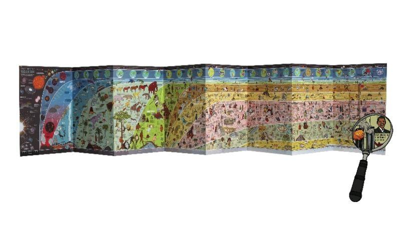 Big Bang to Present Day Wallbook