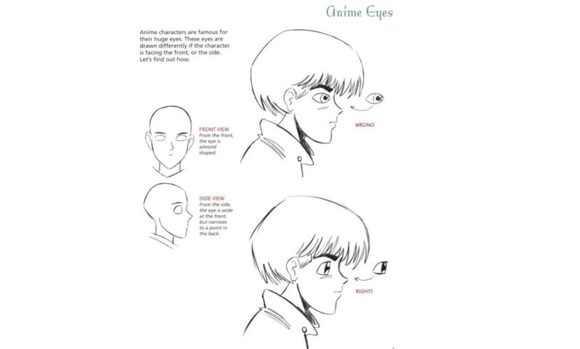 Kids Draw Anime Eyes